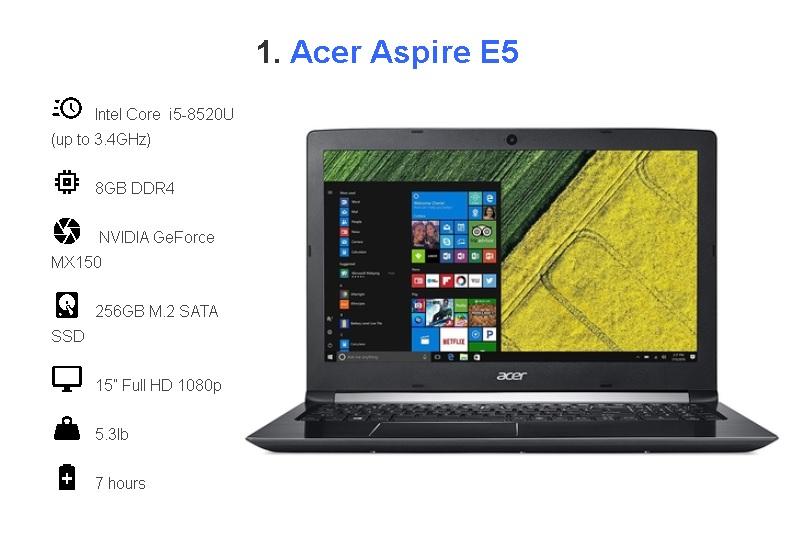 laptop chạy được autocad